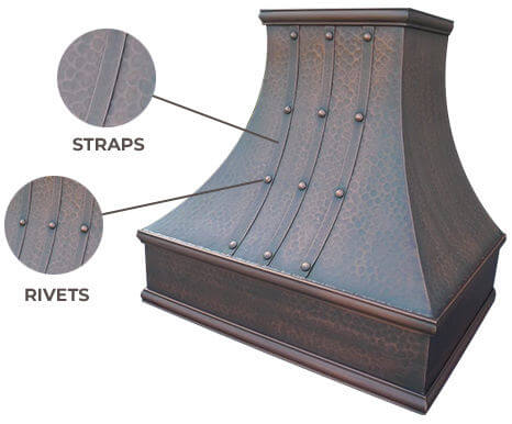 Straps & Rivets for Copper Range Hoods